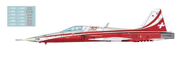HA3323 - Hobby Master F 5E Tiger II Patroulle Suisse Season